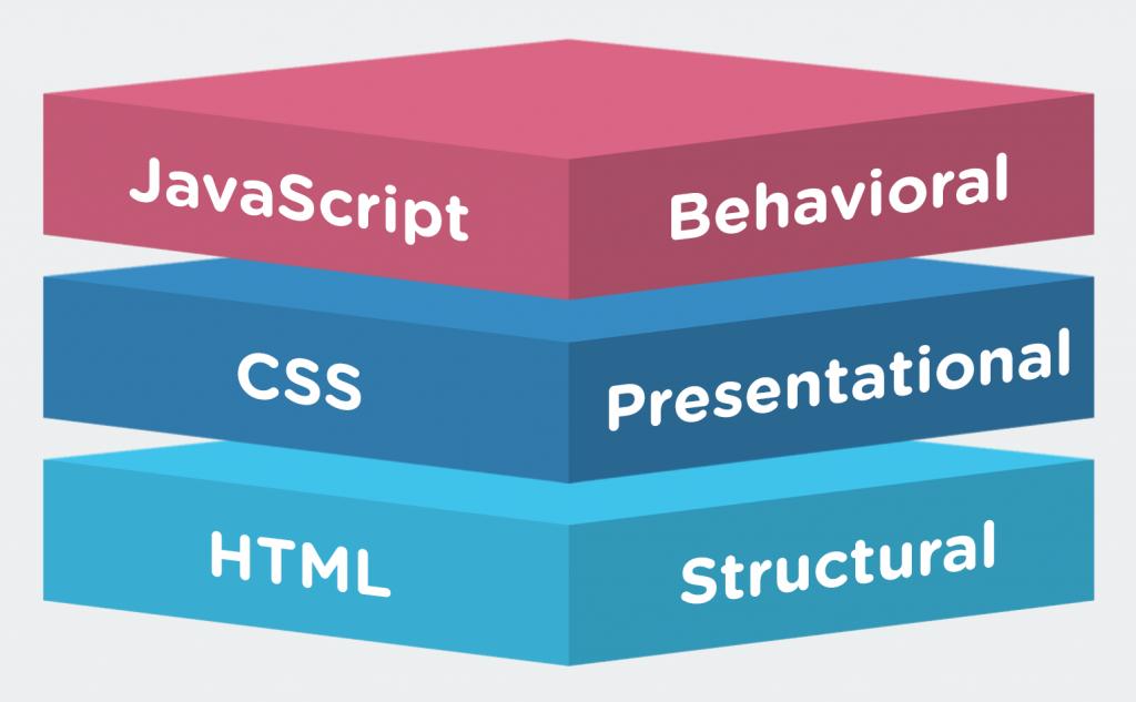 HTML und CSS Programmierung in Berlin
